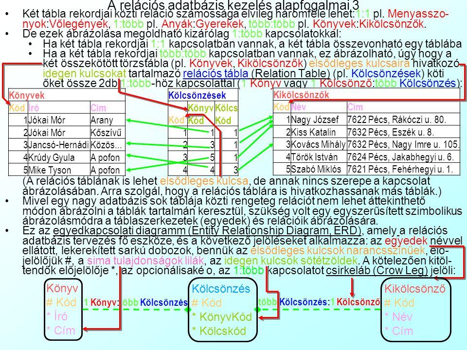 A gyakorlat tartalma A relációs adatbázis kezelés alapfogalmai Különbség a papír-alapú rendszerektől Adatbázis táblák, elsődleges- és idegen kulcsok Relációs táblák és egyedkapcsolati diagramm Normalizáció, adatbázis tervezés Lekérdezések működése Felhasználói felület, űrlapok Relációs adatbázisok tervezése A manuális tervezés problémái Az MS Access automatikus adatbázis tervező varázslója A varázsló értékelése Relációs adatbázisok és felhasználói felületük megvalósítása MS Accessben Tábladefiníciók és lekérdezések Űrlapok és alűrlapok Webes felület létrehozása Vezérlőpanelek és alkalmazás futtatási beállítások 1.