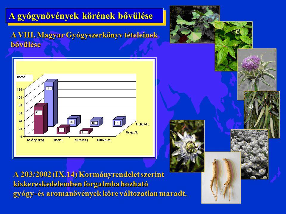 A VIII. Magyar Gyógyszerkönyv tételeinek bővülése A gyógynövények körének bővülése A 203/2002 (IX.14) Kormányrendelet szerint kiskereskedelemben forga