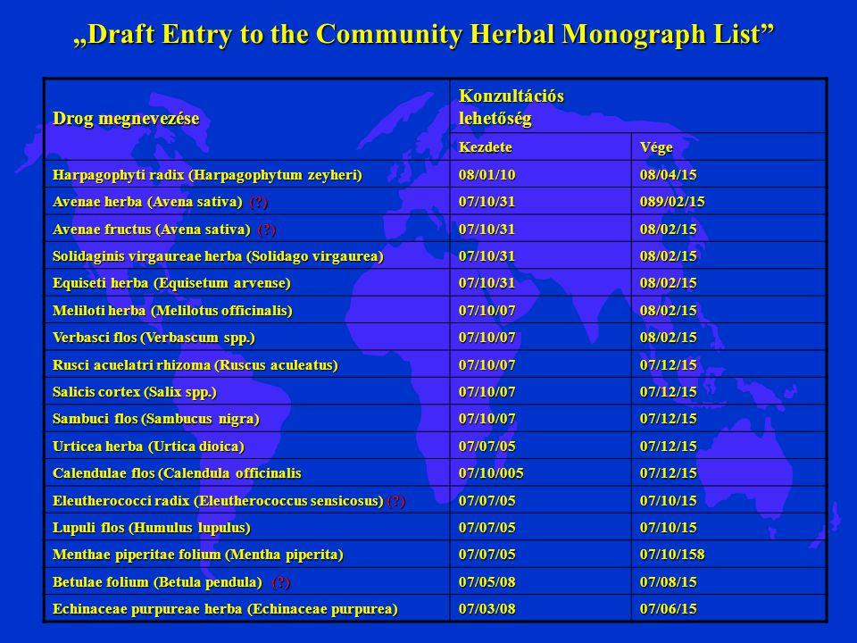 """""""Draft Entry to the Community Herbal Monograph List"""" Drog megnevezése Konzultációs lehetőség KezdeteVége Harpagophyti radix (Harpagophytum zeyheri) 08"""