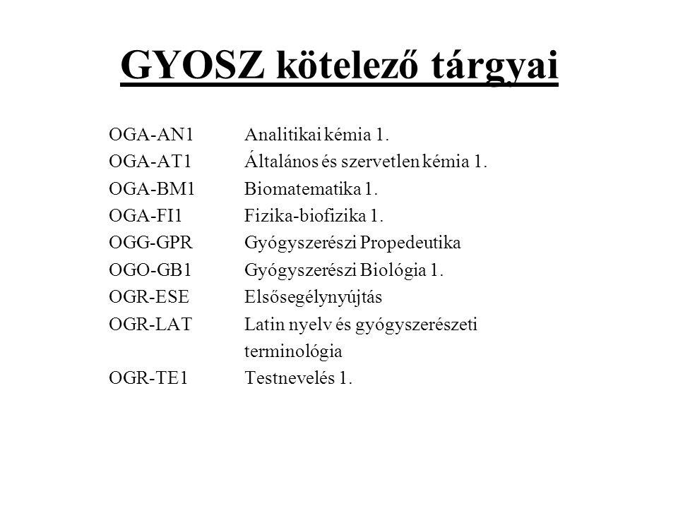 GYOSZ kötelező tárgyai OGA-AN1 Analitikai kémia 1. OGA-AT1 Általános és szervetlen kémia 1. OGA-BM1 Biomatematika 1. OGA-FI1 Fizika-biofizika 1. OGG-G