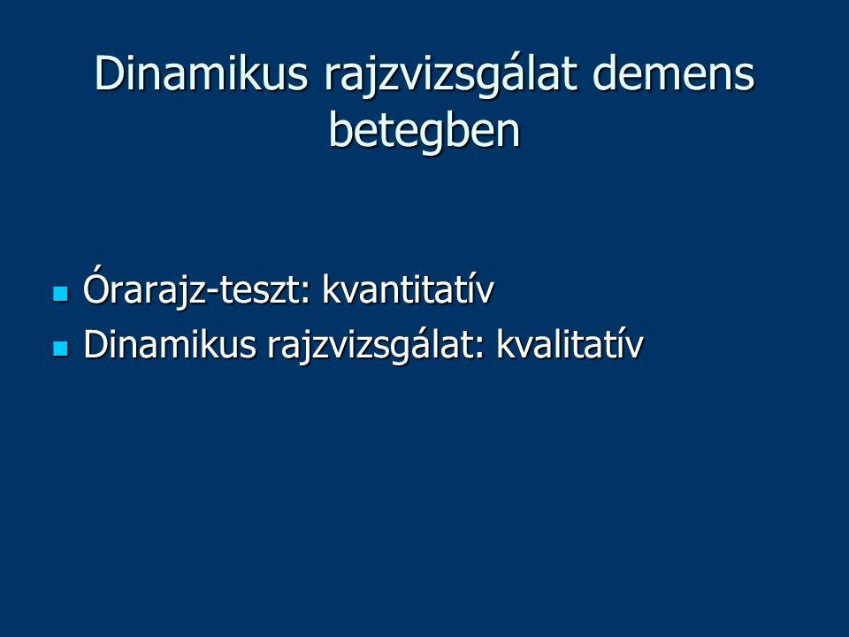 Dinamikus rajzvizsgálat demens betegben Órarajz-teszt: kvantitatív Órarajz-teszt: kvantitatív Dinamikus rajzvizsgálat: kvalitatív Dinamikus rajzvizsgá