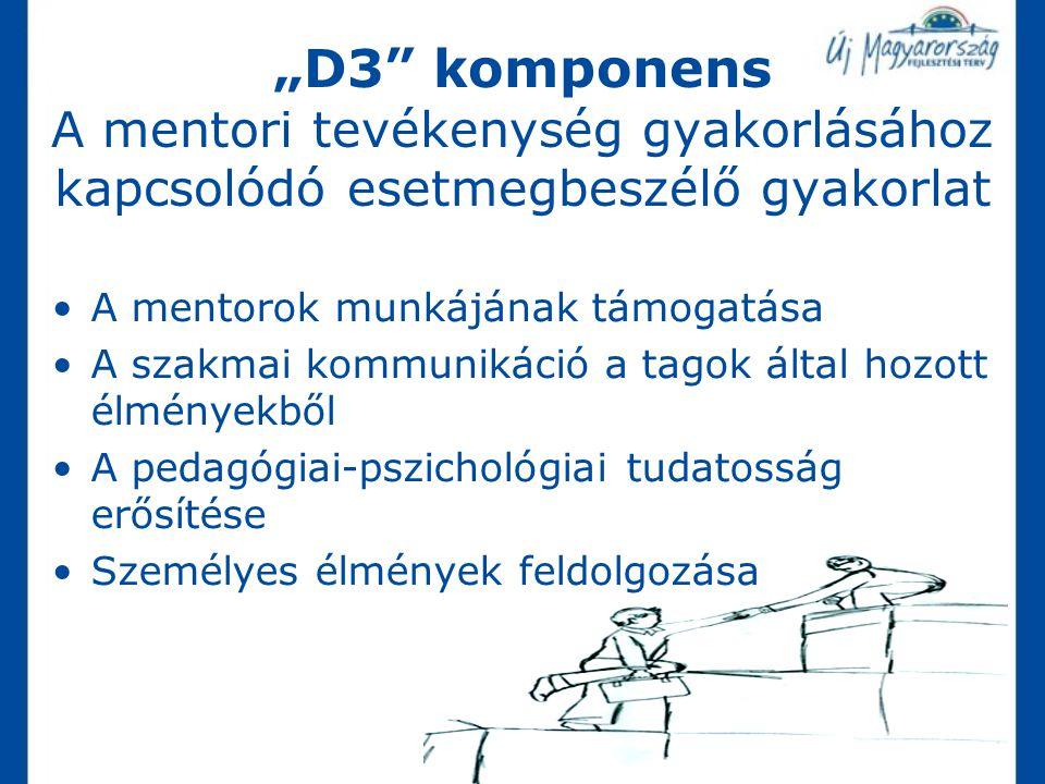 """""""D3"""" komponens A mentori tevékenység gyakorlásához kapcsolódó esetmegbeszélő gyakorlat A mentorok munkájának támogatása A szakmai kommunikáció a tagok"""