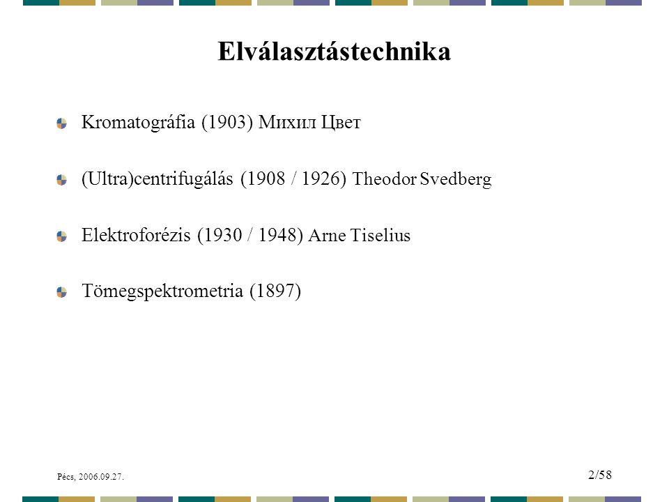 Pécs, 2006.09.27. 3/58 Tiselius elektroforézis készüléke