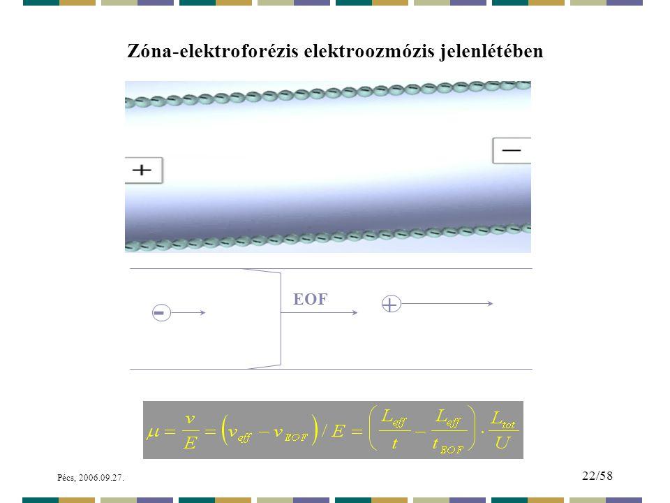 Pécs, 2006.09.27. 22/58 Zóna-elektroforézis elektroozmózis jelenlétében - + EOF
