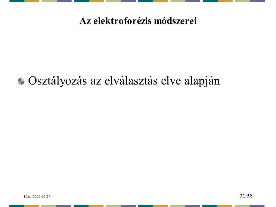 Pécs, 2006.09.27. 31/58 Osztályozás az elválasztás elve alapján Az elektroforézis módszerei