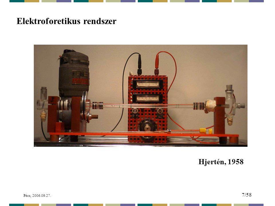 Pécs, 2006.09.27. 7/58 Elektroforetikus rendszer Hjertén, 1958