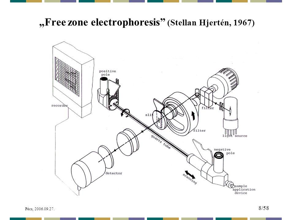 "Pécs, 2006.09.27. 8/58 ""Free zone electrophoresis (Stellan Hjertén, 1967)"