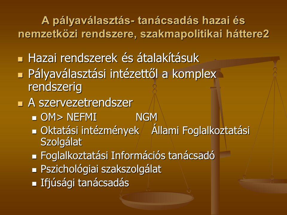 A pályaválasztás- tanácsadás hazai és nemzetközi rendszere, szakmapolitikai háttere2 Hazai rendszerek és átalakításuk Hazai rendszerek és átalakításuk
