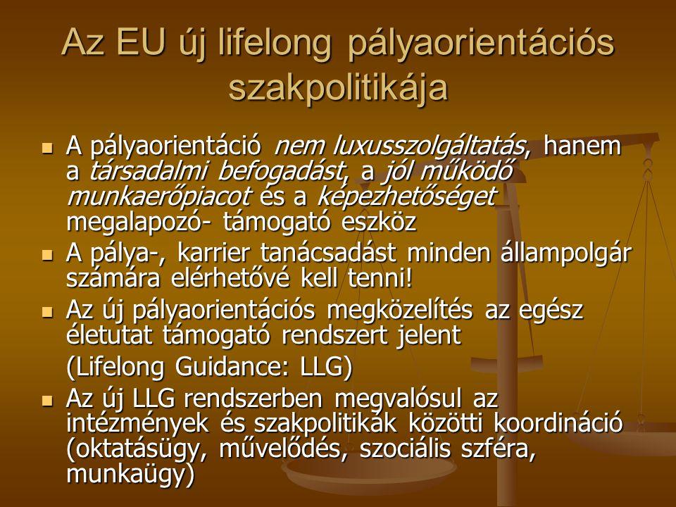Az EU új lifelong pályaorientációs szakpolitikája A pályaorientáció nem luxusszolgáltatás, hanem a társadalmi befogadást, a jól működő munkaerőpiacot