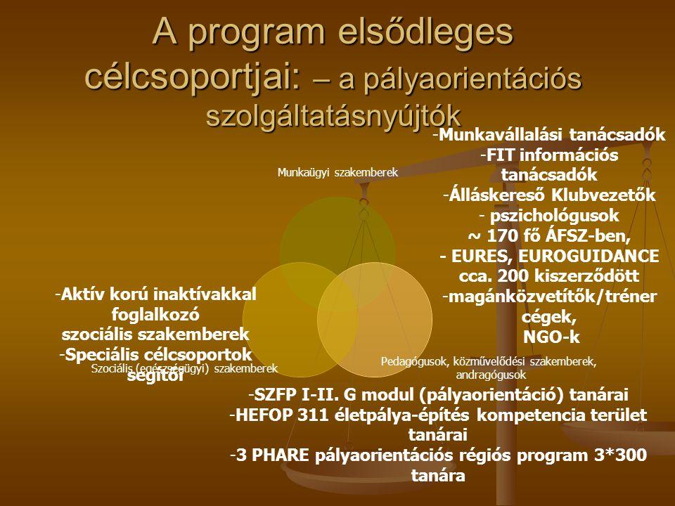A program elsődleges célcsoportjai: – a pályaorientációs szolgáltatásnyújtók Munkaügyi szakemberek Pedagógusok, közművelődési szakemberek, andragógusok Szociális (egészségügyi) szakemberek -Munkavállalási tanácsadók -FIT információs tanácsadók -Álláskereső Klubvezetők - pszichológusok ~ 170 fő ÁFSZ-ben, - EURES, EUROGUIDANCE cca.