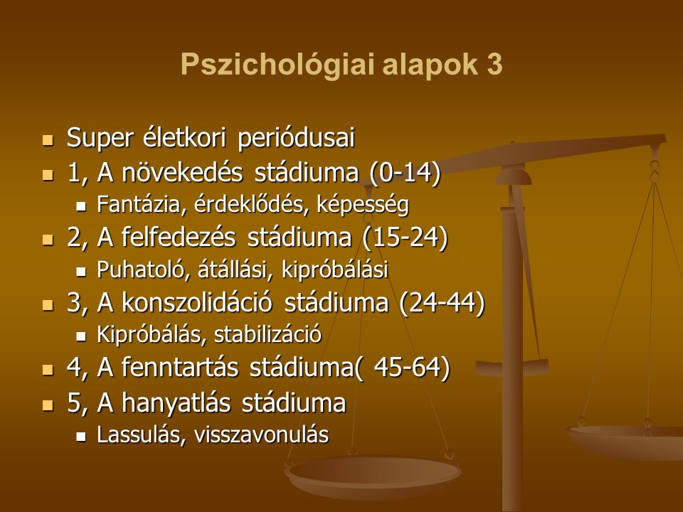 Pszichológiai alapok 3 Super életkori periódusai Super életkori periódusai 1, A növekedés stádiuma (0-14) 1, A növekedés stádiuma (0-14) Fantázia, érdeklődés, képesség Fantázia, érdeklődés, képesség 2, A felfedezés stádiuma (15-24) 2, A felfedezés stádiuma (15-24) Puhatoló, átállási, kipróbálási Puhatoló, átállási, kipróbálási 3, A konszolidáció stádiuma (24-44) 3, A konszolidáció stádiuma (24-44) Kipróbálás, stabilizáció Kipróbálás, stabilizáció 4, A fenntartás stádiuma( 45-64) 4, A fenntartás stádiuma( 45-64) 5, A hanyatlás stádiuma 5, A hanyatlás stádiuma Lassulás, visszavonulás Lassulás, visszavonulás