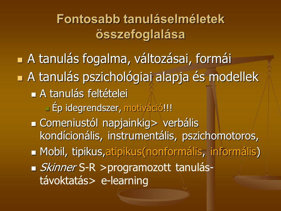 Fontosabb tanuláselméletek összefoglalása A tanulás fogalma, változásai, formái A tanulás fogalma, változásai, formái A tanulás pszichológiai alapja és modellek A tanulás pszichológiai alapja és modellek A tanulás feltételei A tanulás feltételei Ép idegrendszer, motiváció!!.