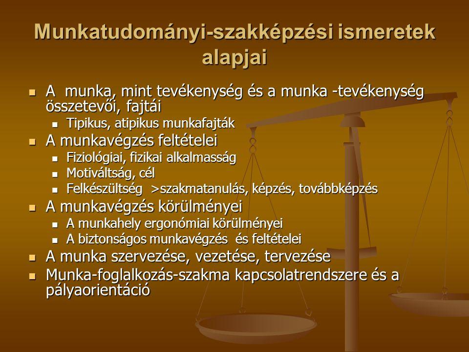 Munkatudományi-szakképzési ismeretek alapjai A munka, mint tevékenység és a munka -tevékenység összetevői, fajtái A munka, mint tevékenység és a munka -tevékenység összetevői, fajtái Tipikus, atipikus munkafajták Tipikus, atipikus munkafajták A munkavégzés feltételei A munkavégzés feltételei Fiziológiai, fizikai alkalmasság Fiziológiai, fizikai alkalmasság Motiváltság, cél Motiváltság, cél Felkészültség >szakmatanulás, képzés, továbbképzés Felkészültség >szakmatanulás, képzés, továbbképzés A munkavégzés körülményei A munkavégzés körülményei A munkahely ergonómiai körülményei A munkahely ergonómiai körülményei A biztonságos munkavégzés és feltételei A biztonságos munkavégzés és feltételei A munka szervezése, vezetése, tervezése A munka szervezése, vezetése, tervezése Munka-foglalkozás-szakma kapcsolatrendszere és a pályaorientáció Munka-foglalkozás-szakma kapcsolatrendszere és a pályaorientáció