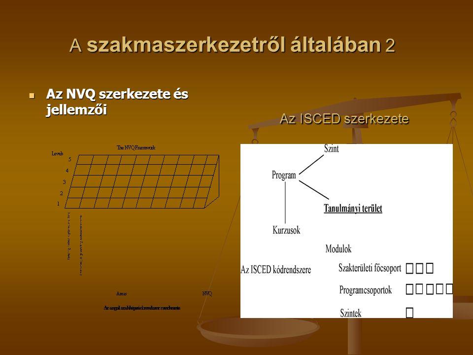A szakmaszerkezetről általában 2 Az NVQ szerkezete és jellemzői Az NVQ szerkezete és jellemzői Az ISCED szerkezete