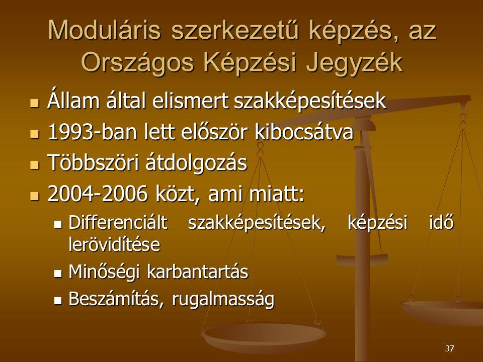 37 Moduláris szerkezetű képzés, az Országos Képzési Jegyzék Állam által elismert szakképesítések Állam által elismert szakképesítések 1993-ban lett el