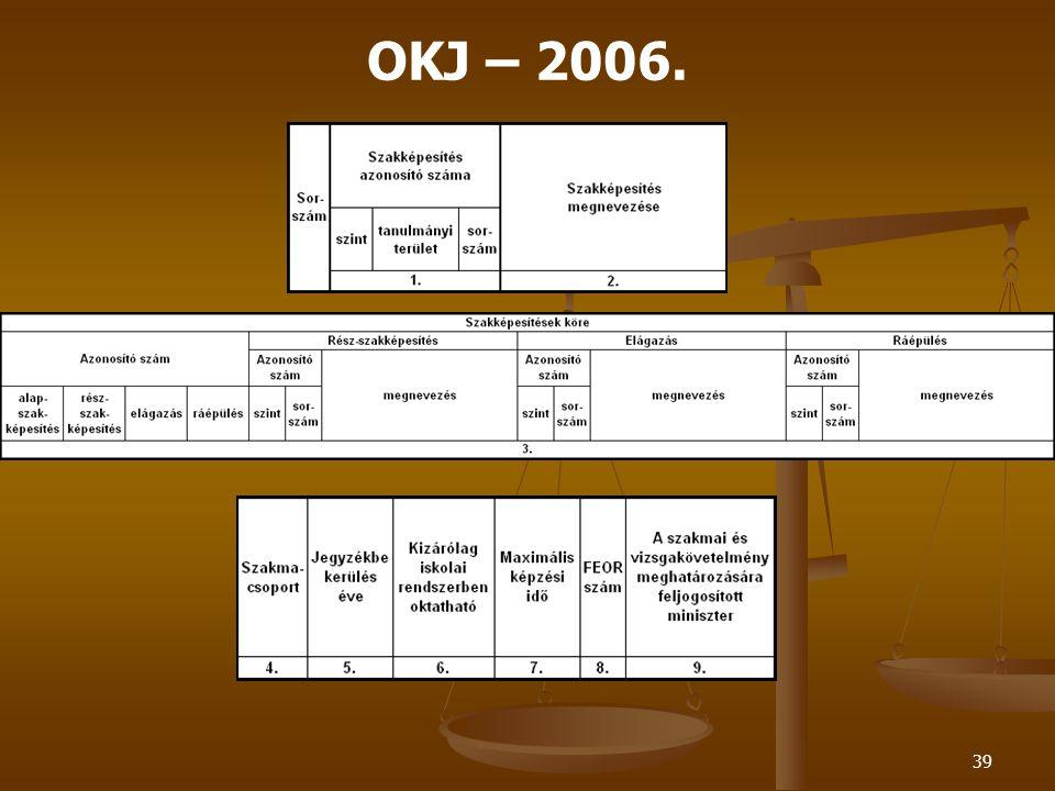 39 OKJ – 2006.
