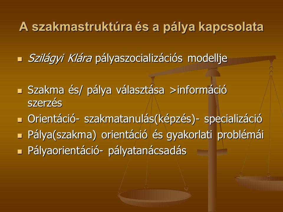 A szakmastruktúra és a pálya kapcsolata Szilágyi Klára pályaszocializációs modellje Szilágyi Klára pályaszocializációs modellje Szakma és/ pálya válas