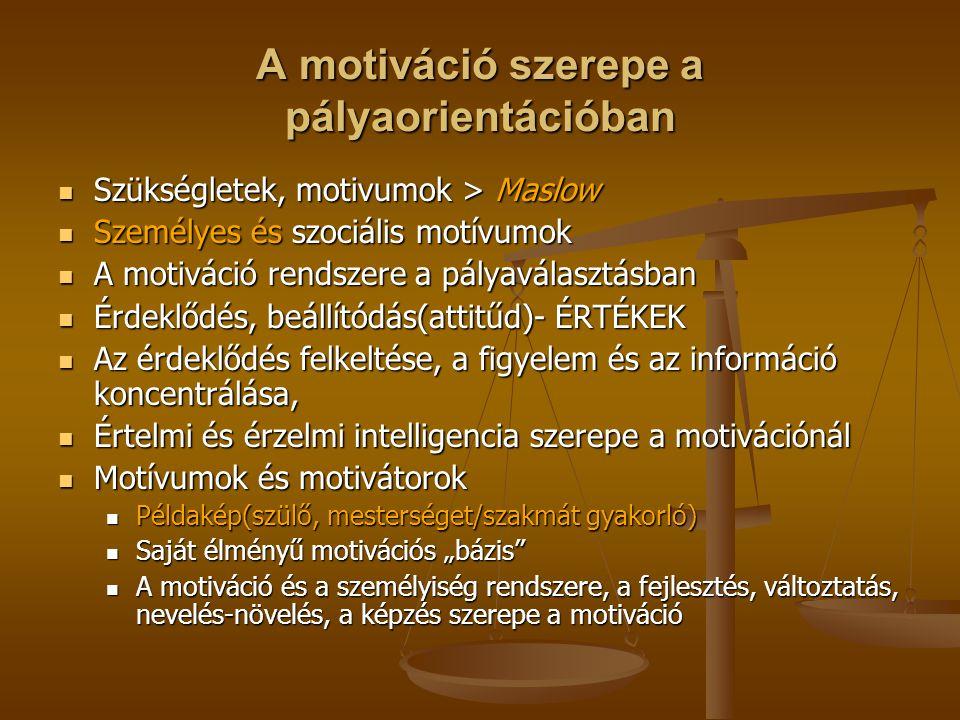 """A motiváció szerepe a pályaorientációban Szükségletek, motivumok > Maslow Szükségletek, motivumok > Maslow Személyes és szociális motívumok Személyes és szociális motívumok A motiváció rendszere a pályaválasztásban A motiváció rendszere a pályaválasztásban Érdeklődés, beállítódás(attitűd)- ÉRTÉKEK Érdeklődés, beállítódás(attitűd)- ÉRTÉKEK Az érdeklődés felkeltése, a figyelem és az információ koncentrálása, Az érdeklődés felkeltése, a figyelem és az információ koncentrálása, Értelmi és érzelmi intelligencia szerepe a motivációnál Értelmi és érzelmi intelligencia szerepe a motivációnál Motívumok és motivátorok Motívumok és motivátorok Példakép(szülő, mesterséget/szakmát gyakorló) Példakép(szülő, mesterséget/szakmát gyakorló) Saját élményű motivációs """"bázis Saját élményű motivációs """"bázis A motiváció és a személyiség rendszere, a fejlesztés, változtatás, nevelés-növelés, a képzés szerepe a motiváció A motiváció és a személyiség rendszere, a fejlesztés, változtatás, nevelés-növelés, a képzés szerepe a motiváció"""