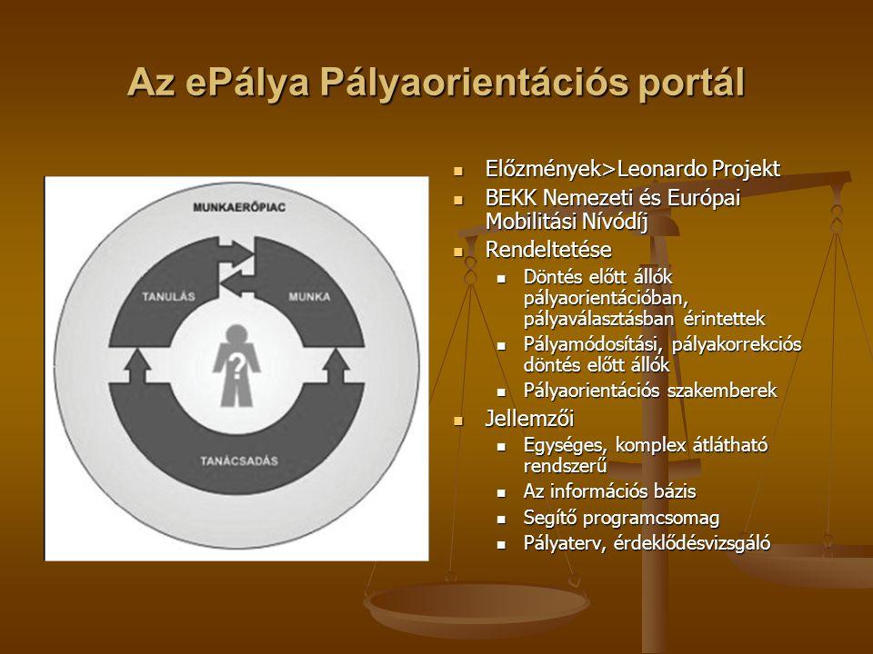 Az ePálya Pályaorientációs portál Előzmények>Leonardo Projekt BEKK Nemezeti és Európai Mobilitási Nívódíj Rendeltetése Döntés előtt állók pályaorientációban, pályaválasztásban érintettek Pályamódosítási, pályakorrekciós döntés előtt állók Pályaorientációs szakemberek Jellemzői Egységes, komplex átlátható rendszerű Az információs bázis Segítő programcsomag Pályaterv, érdeklődésvizsgáló