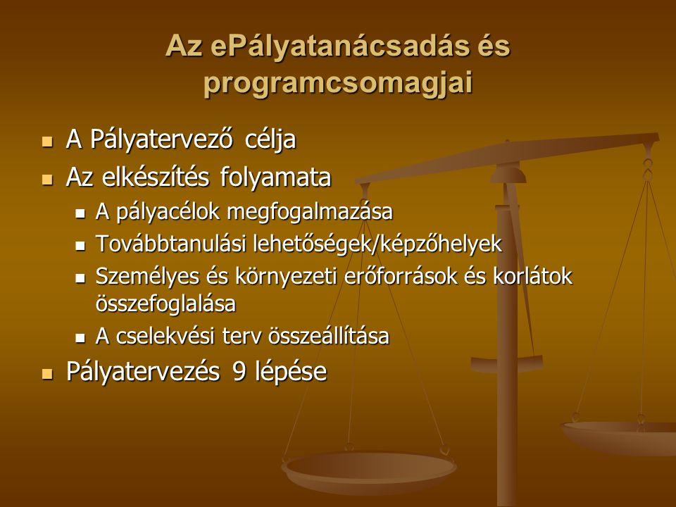 Az ePályatanácsadás és programcsomagjai A Pályatervező célja A Pályatervező célja Az elkészítés folyamata Az elkészítés folyamata A pályacélok megfoga