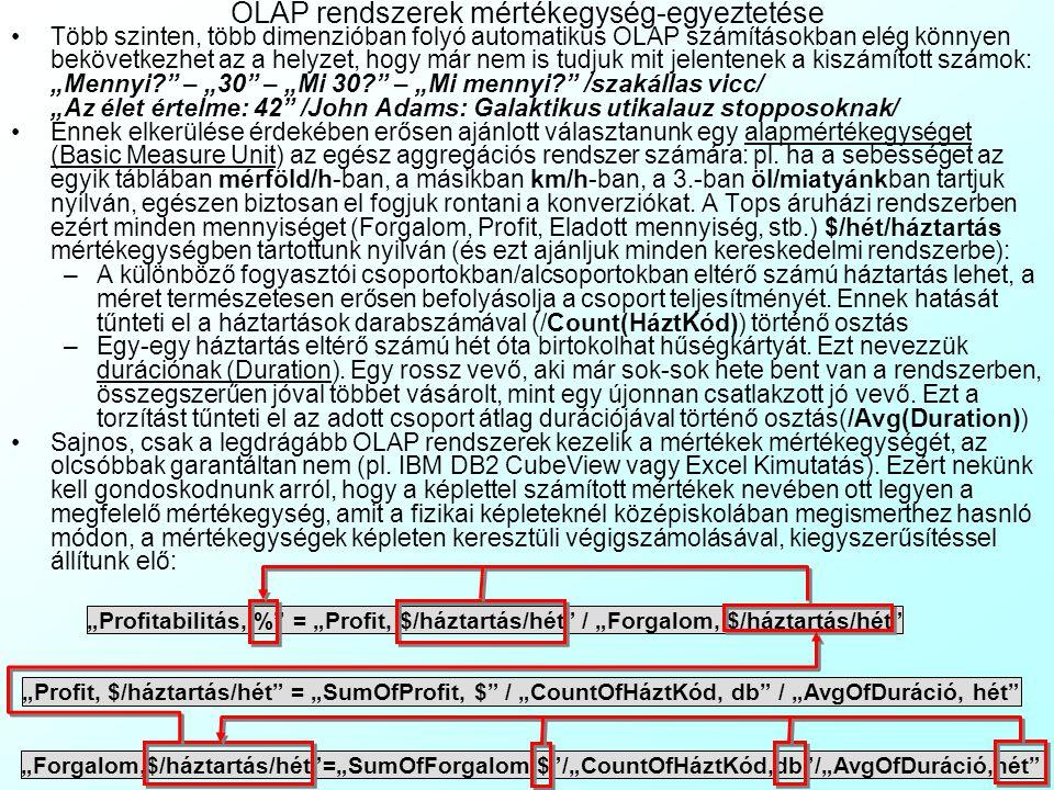 OLAP formulák működése Egy bonyolult OLAP rendszerben sok szinten (Háztartás < fogyasztói cso- port/Szegmens/ < Lojalitási csoport) Többféle mértéket(