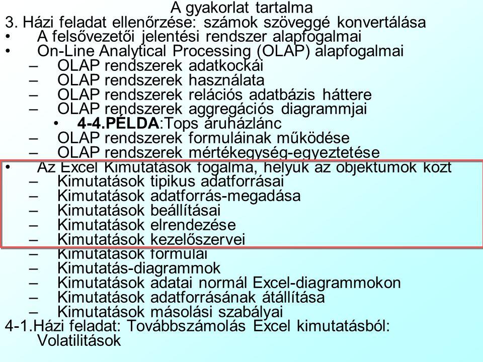 4-7.Gyakorló Példa: Aggregációs rendszer tervezése Az OLAP-pal kapcsolatos elméleti ismeretek gyakorlására, rajzolja fel egy bankhálózat aggregációs d