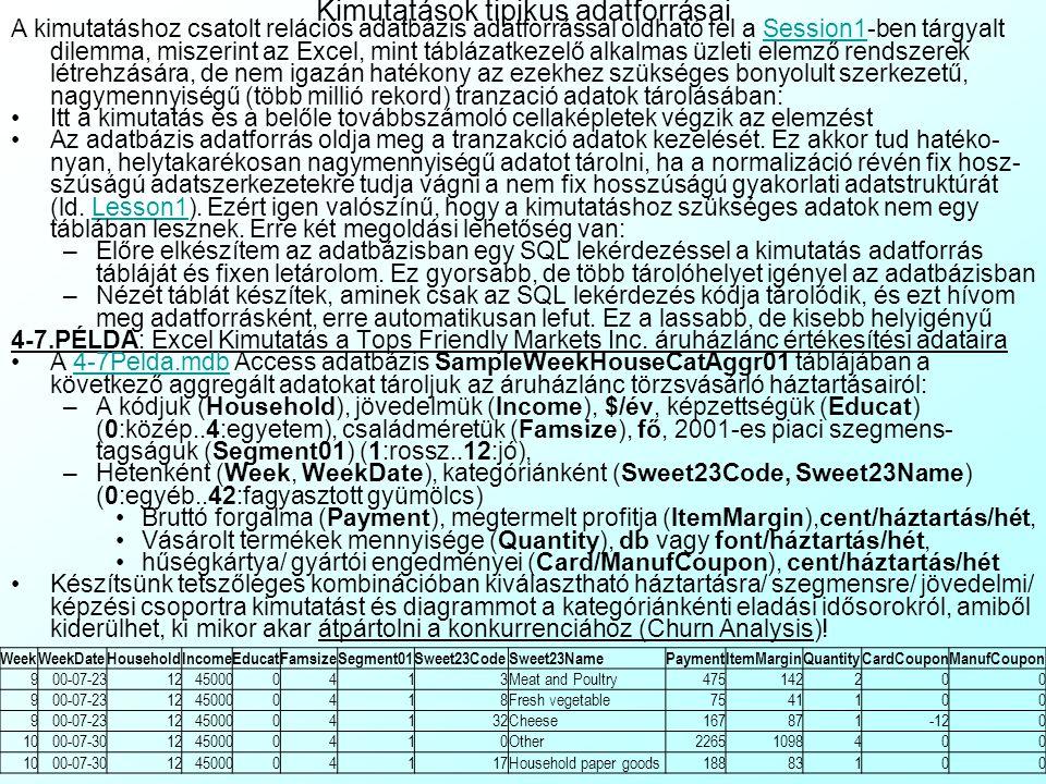 Az Excel Kimutatások fogalma, helyük az objektumok közt Az Excel Kimutatás (Pivot Table) az OLAP esz- közök leegyszerűsített, olcsó változata: Olyan d