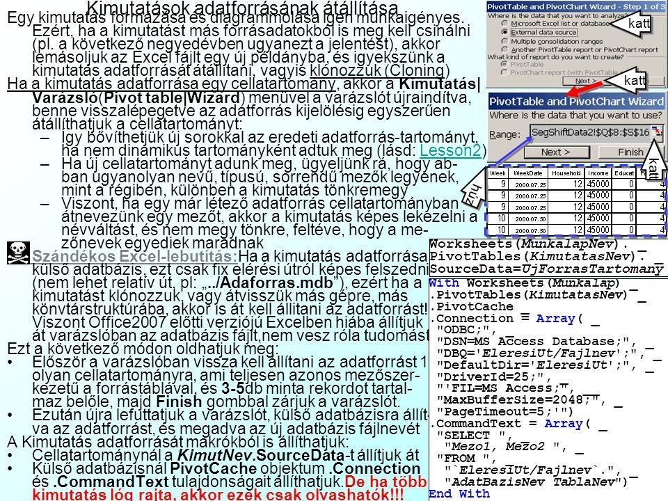 Kimutatások megjelenítése normál Excel diagrammokon A kimutatás adatait nor mál Excel diagrammo- kon is megjeleníthetjük Ezek általában a kimu- tatás