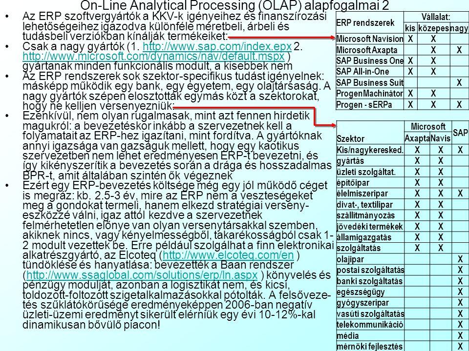 On-Line Analytical Processing (OLAP) alapfogalmai 1 A jelentéstenger csapda on-line analitikus feldolgozás (On-Line Analytical Processing, OLAP) bevez