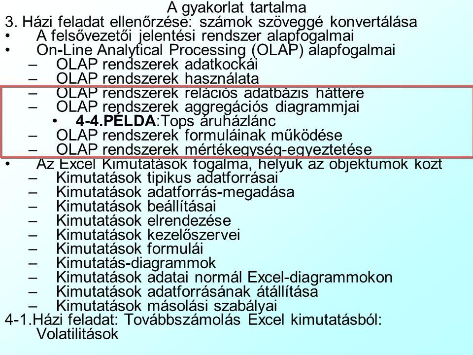 OLAP rendszerek használata Képlet (Formula): Több adatkocka measure-jeiből (pl. eladás, ár, árrés) függvényekkel, matematikai műveletekkel kiszámított