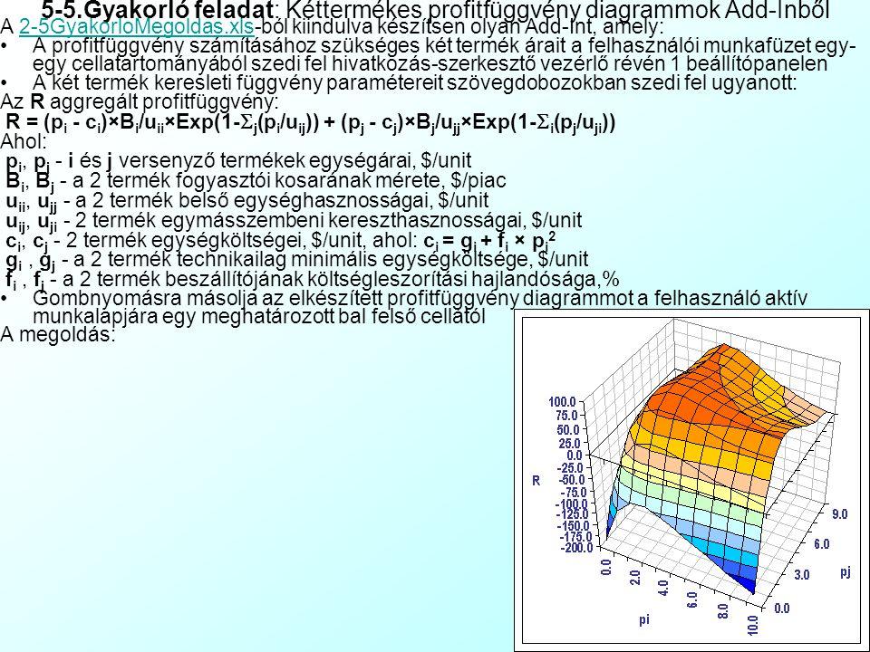 Bővítmények használata Az elkészült Add-In függvényeinek működését elő- ször saját munkalapjain teszteljük, majd ha ez sikeres Átírjuk a VB kódban a m
