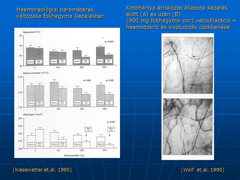 Haemoreológiai paraméterek változása fokhagyma kezelésben [Wolf et.al.