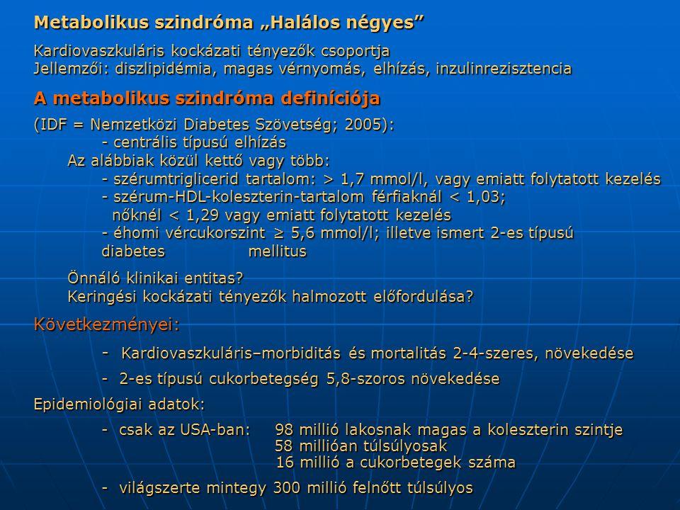 Jellemzői: - diszlipidémia - magas vérnyomás - elhízás - inzulinrezisztencia A metabolikus szindróma a kardiovaszkuláris kockázati tényezők csoportja.