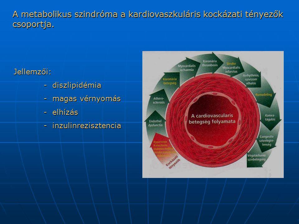 Az elhízás a plazma-lipid peroxidáció önálló rizikófaktora: A túlsúly növeli a szívizom mechanikus és metabolikus terhelését növeli a myocardiális oxigén felhasználását a fokozódott mitokondriális légzés során reaktív oxigén gyökök termelődnek, meghaladva a sejtek antioxidáns kapacitását lipidperoxidációként megjelenő oxidatív stressz A túlsúly növeli a szívizom mechanikus és metabolikus terhelését növeli a myocardiális oxigén felhasználását a fokozódott mitokondriális légzés során reaktív oxigén gyökök termelődnek, meghaladva a sejtek antioxidáns kapacitását lipidperoxidációként megjelenő oxidatív stressz A nagy testtömeg nyomása miatt sérülnek a sejtek cytokinek termelődnek reaktív oxigén gyököket generálnak lipidperoxidáció A nagy testtömeg nyomása miatt sérülnek a sejtek cytokinek termelődnek reaktív oxigén gyököket generálnak lipidperoxidáció Az elhízást a hiperlipidémiás étrend jellemzi magas szérum lipidszint zsírsavmolekulák (kettős kötések) sérülékenysége lipidperoxidáció Az elhízást a hiperlipidémiás étrend jellemzi magas szérum lipidszint zsírsavmolekulák (kettős kötések) sérülékenysége lipidperoxidáció