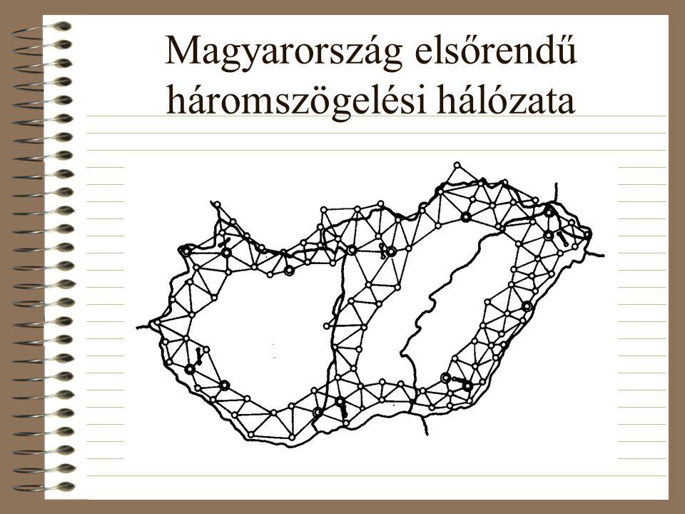 Magyarország elsőrendű háromszögelési hálózata