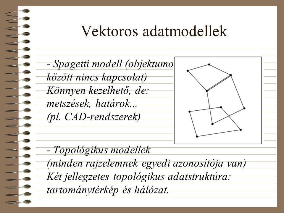 Vektoros adatmodellek - Spagetti modell (objektumok között nincs kapcsolat) Könnyen kezelhető, de: metszések, határok... (pl. CAD-rendszerek) - Topoló