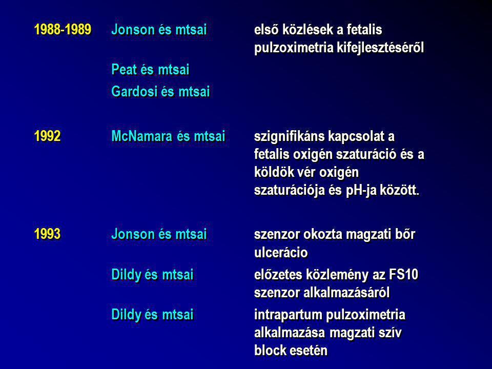1988-1989Jonson és mtsai első közlések a fetalis pulzoximetria kifejlesztéséről Peat és mtsai Gardosi és mtsai 1992McNamara és mtsaiszignifikáns kapcs