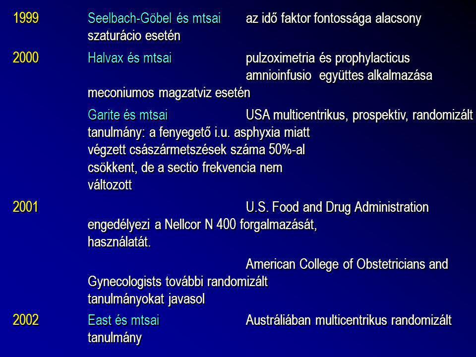1999Seelbach-Göbel és mtsaiaz idő faktor fontossága alacsony szaturácio esetén 2000Halvax és mtsaipulzoximetria és prophylacticus amnioinfusio együtte