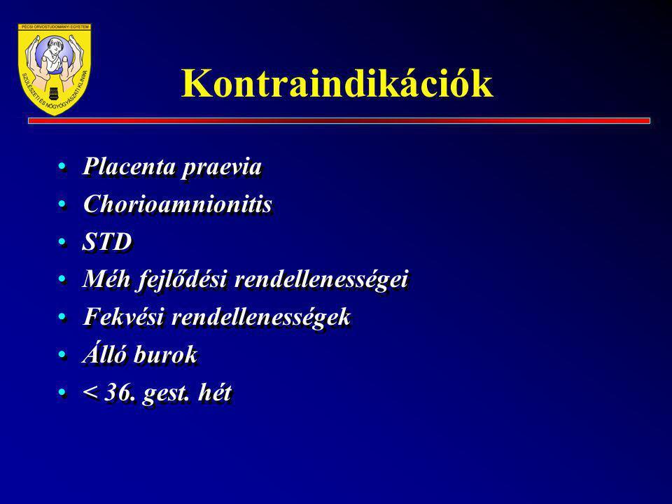 Kontraindikációk Placenta praevia Chorioamnionitis STD Méh fejlődési rendellenességei Fekvési rendellenességek Álló burok < 36. gest. hét Placenta pra