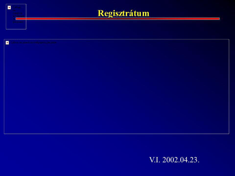 Regisztrátum V.I. 2002.04.23.
