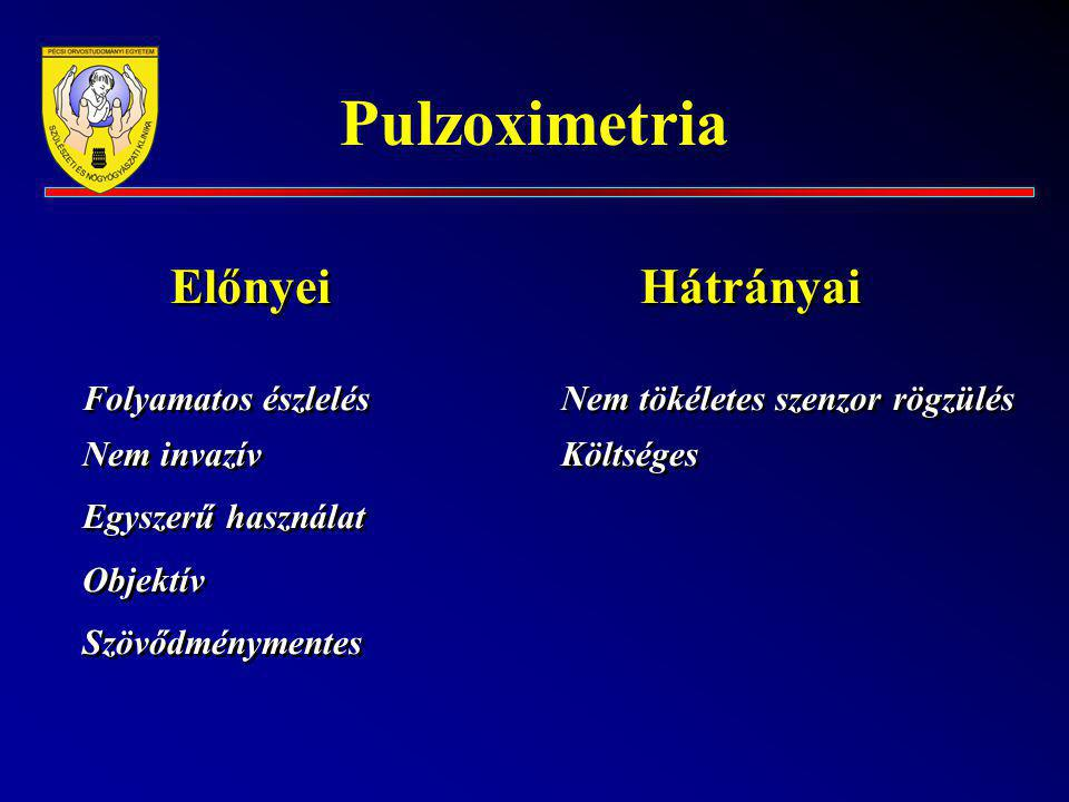Pulzoximetria ElőnyeiHátrányai Folyamatos észlelésNem tökéletes szenzor rögzülés Nem invazívKöltséges Egyszerű használat Objektív Szövődménymentes Elő