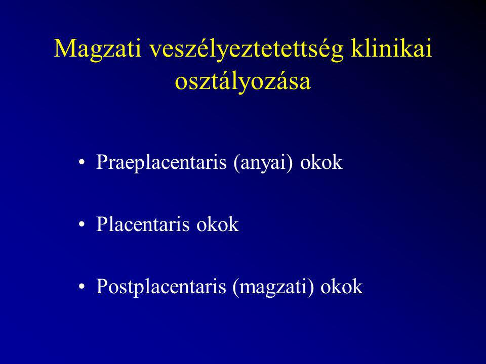 Praeplacentaris (anyai) okok A vér elégtelen oxigenizációja: hiányos oxigénellátás,fulladás, tüdő- szívbetegségek Elégtelen oxigéntranszport a lepényhez: anaemia, vérvesztéses collapsus, shock, a méh vérátáramlásának csökkenése (polihydramion, ikerterhesség, toxaemiák, a méhtevékenység anomáliái)