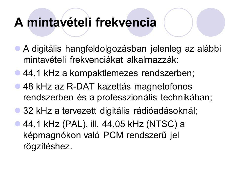 A mintavételi frekvencia A digitális hangfeldolgozásban jelenleg az alábbi mintavételi frekvenciákat alkalmazzák: 44,1 kHz a kompaktlemezes rendszerbe
