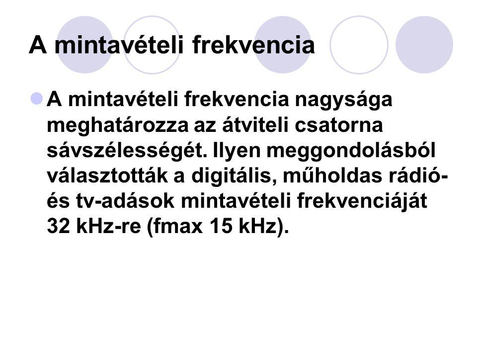 A mintavételi frekvencia A mintavételi frekvencia nagysága meghatározza az átviteli csatorna sávszélességét. Ilyen meggondolásból választották a digit