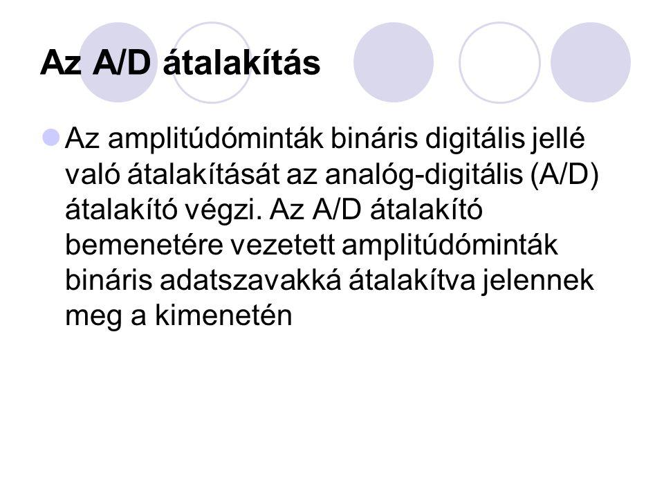 Az A/D átalakítás Az amplitúdóminták bináris digitális jellé való átalakítását az analóg-digitális (A/D) átalakító végzi. Az A/D átalakító bemenetére