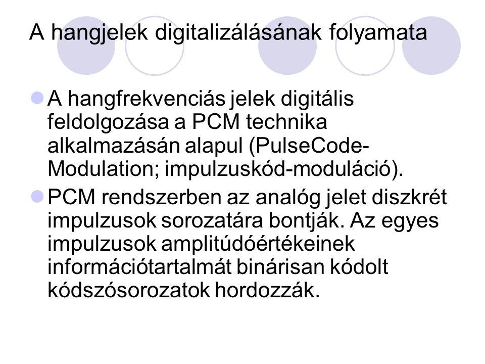 A hangjelek digitalizálásának folyamata A hangfrekvenciás jelek digitális feldolgozása a PCM technika alkalmazásán alapul (PulseCode- Modulation; imp