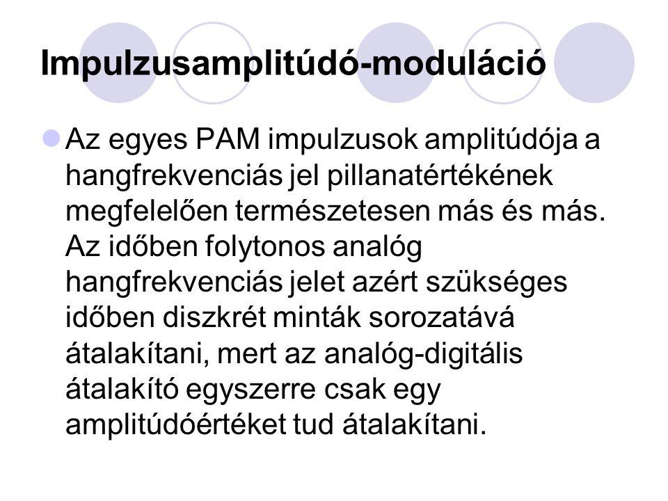 Impulzusamplitúdó-moduláció Az egyes PAM impulzusok amplitúdója a hangfrekvenciás jel pillanatértékének megfelelően természetesen más és más. Az időbe