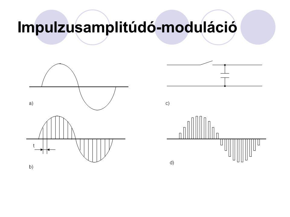 Impulzusamplitúdó-moduláció Az egyes PAM impulzusokat mintavevő és – tartó (sample-and-hold) áramkörrel állítjuk elő Az analóg bemenőjelből gyorskapcsoló segítségével periodikusan mintákat veszünk A mintavétel során kapott amplitúdóértéket a következő mintavételig tartókondenzátor (holdkondenzátor) segítségével tároljuk.