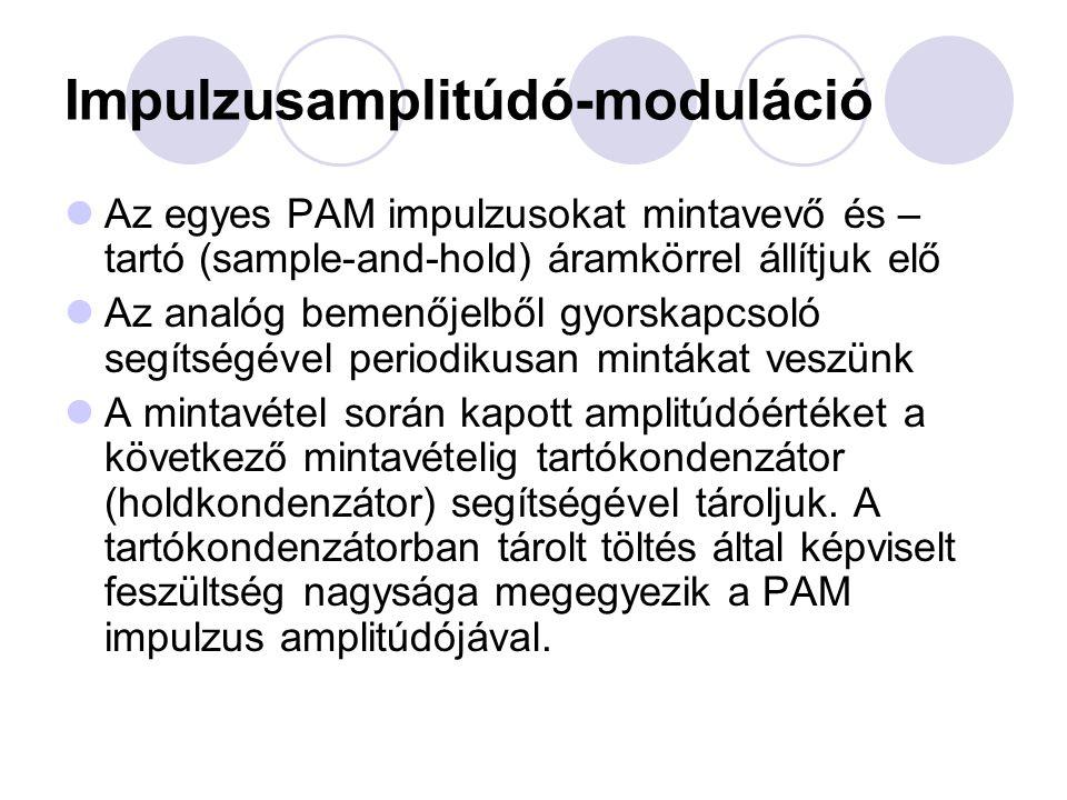 Impulzusamplitúdó-moduláció Az egyes PAM impulzusokat mintavevő és – tartó (sample-and-hold) áramkörrel állítjuk elő Az analóg bemenőjelből gyorskapcs