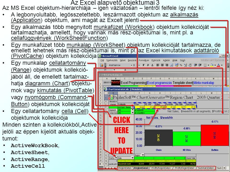 Az MS Excel objektum-hierarchiája – igen vázlatosan – lentről felfele így néz ki: A legbonyolultabb, legösszetettebb, leszármazott objektum az alkalmazás (Application) objektum, ami magát az Excelt jelenti Egy alkalmazás több megnyitott munkafüzet (Workbook) objektum kollekcióját tartalmazhatja, amellett, hogy vannak más rész-objektumai is, mint pl.